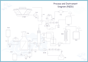 Process and Instrument Diagram Examples