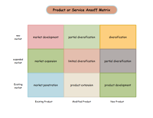 Product Ansoff Matrix Examples