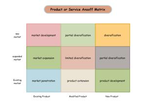 Exemples de matrice Ansoff de produit