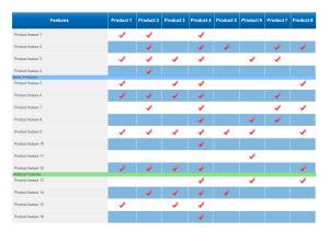 Simple Comparison Chart Maker - Make Great-looking Comparison Chart