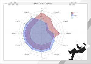 Radar Charts Collection Template