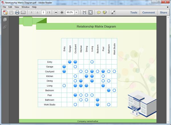 PDF Relationship Matrix Template
