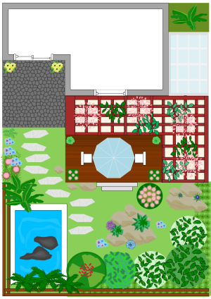Exemple de conception de jardin