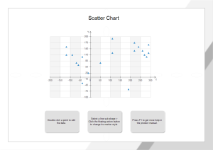Scatter Chart Analysis Template