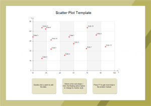 Edraw Scatter Plot Template
