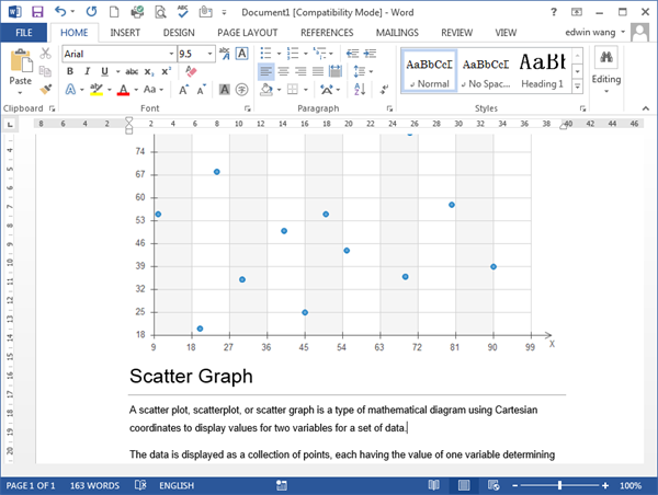 scatter plot templates for word
