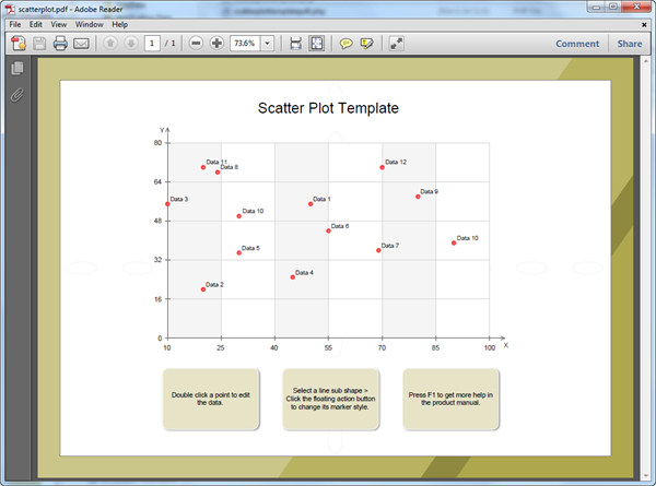 PDF Scatter Plot Template