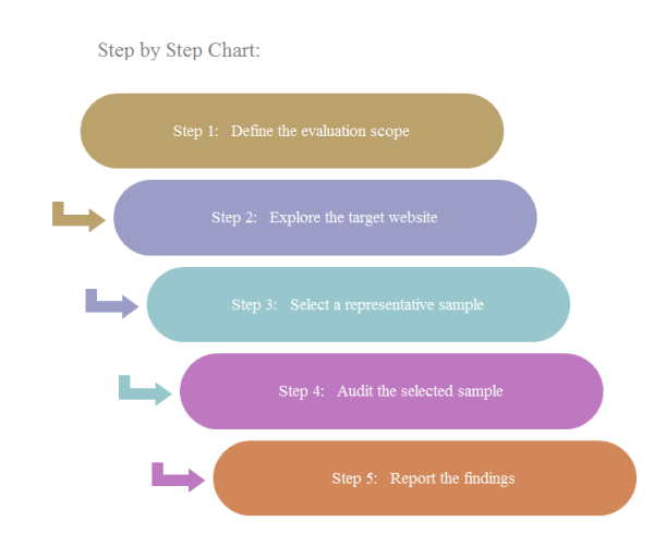 Simple Step by Step Chart Template