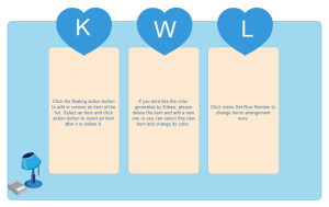 Simple Style KWL Chart Examples