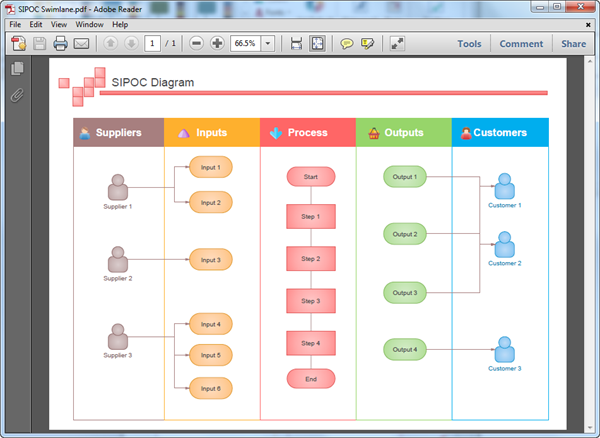 Personalize your SIPOC Diagram and Give it the Look and Feel that You ...