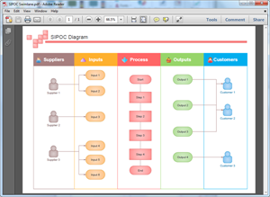 PDF SIPOC Diagram Template