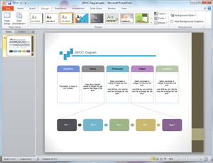 PowerPoint SIPOC Diagram Template