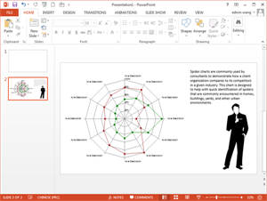 Exemple de graphique en radar sous PowerPoint