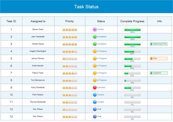 Edraw 進捗管理表テンプレート