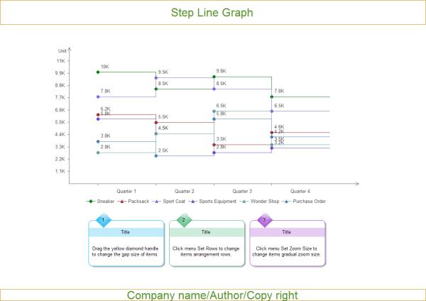 Modèle de graphique en courbes empilées