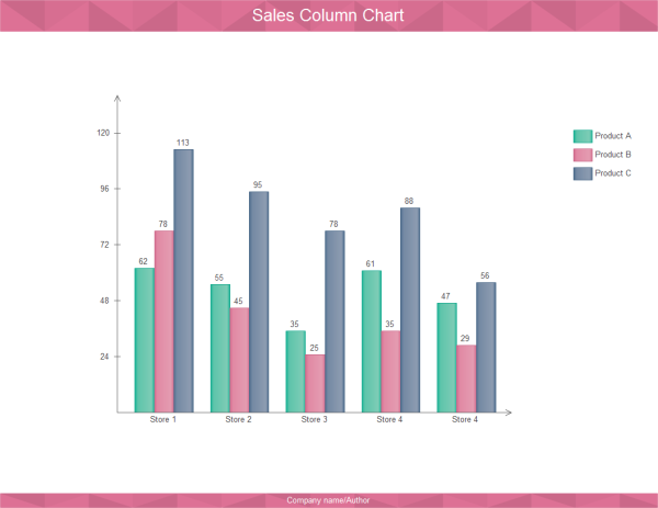 Store Sales Column Chart Template