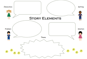 Story Map Graphic Organizer Examples
