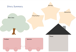 Story Summary Map