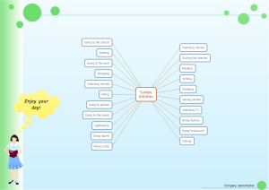 Sunday Activities Mind Map Examples