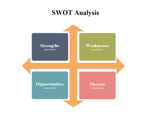 SWOT Analysis Examples