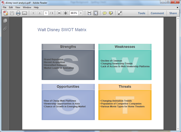 PDF SWOT Matrix Template