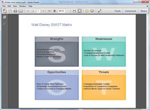 PDF SWOT Matrix Template