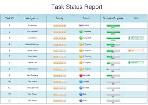 Task Status Report Examples