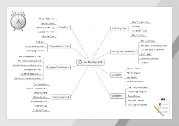 Time Management Brainstorming Diagram