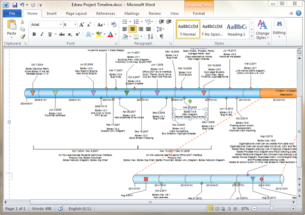 Timeline Template For Powerpoint | Timelines In Microsoft Word