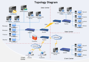 Network diagram examples topology diagram examples ccuart