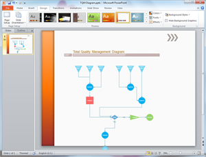 PowerPoint TQM Diagram Template
