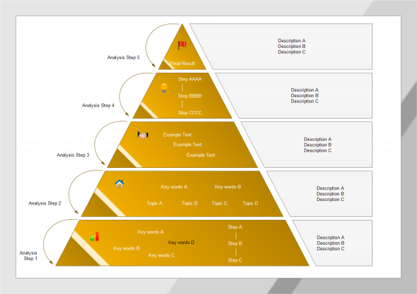 triangle diagram templates and examples