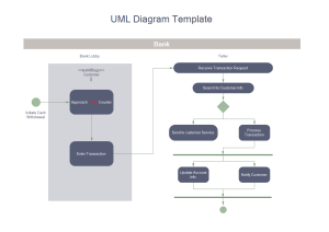 Edraw UML Diagram Template
