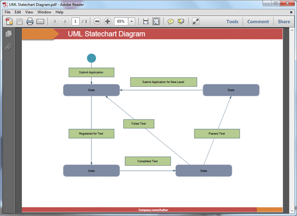 PDF UML Diagram Template