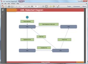 Modèle de diagramme UML au format PDF
