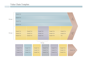 Edraw Value Chain Template