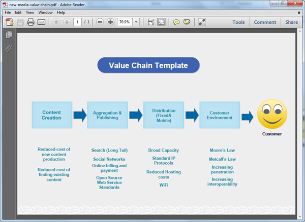 PDF Value Chain Template