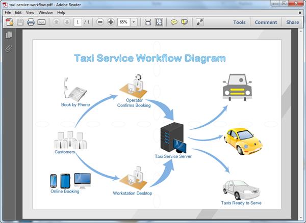 workflow diagram templates for pdf. Black Bedroom Furniture Sets. Home Design Ideas