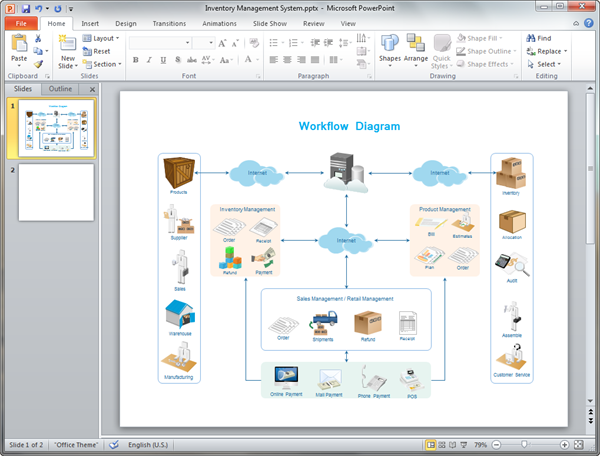 PowerPoint Workflow Diagram Template