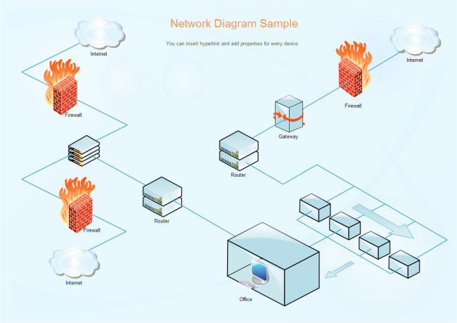 3D Network Diagram