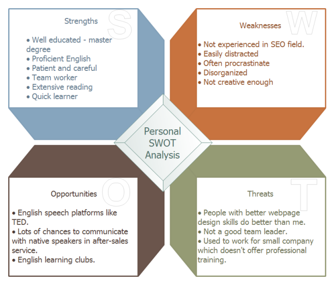 swot analysis of crayola manufacturing