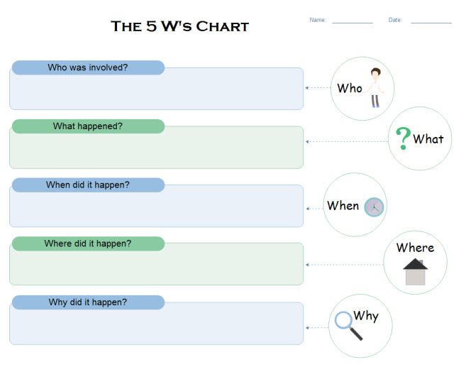 Writing graphic organizer templates 5ws chart pronofoot35fo Choice Image