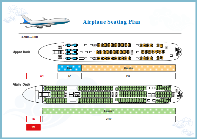 Airplane Seating Plan