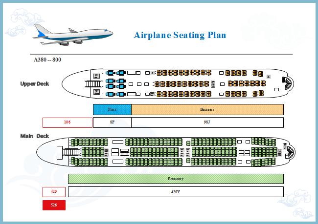 Airplane Seating Plan Free Airplane Seating Plan Templates