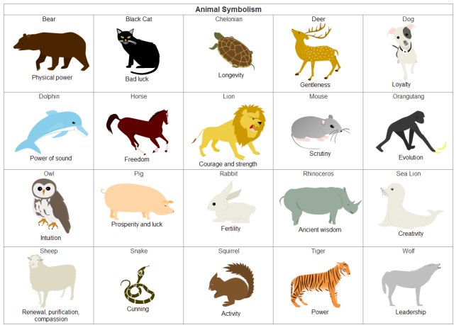 Animal Symbolism Table Free Animal Symbolism Table Templates