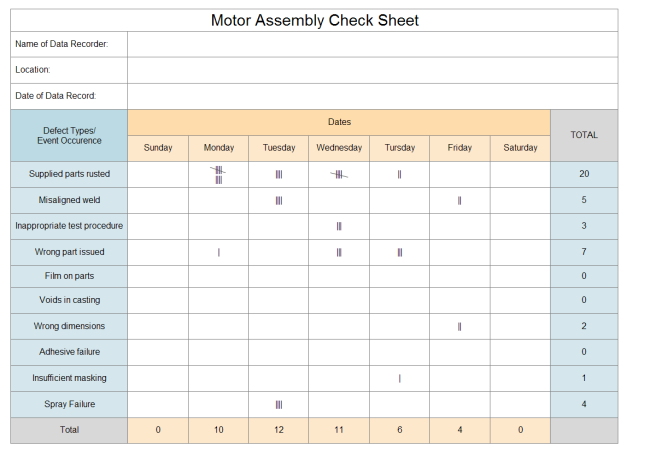 Assembly Check Sheet | Free Assembly Check Sheet Templates