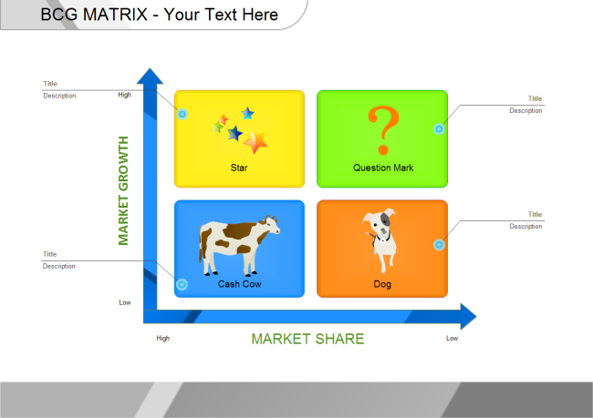 bcg for samsung View spm samsung from economic 2008 at trisakti university bcg matrix the following ideas apply to each quadrant of the matrix: - - stars: the business units or products that have the best market.