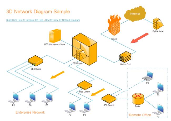 Bigfix Network Free Bigfix Network Templates