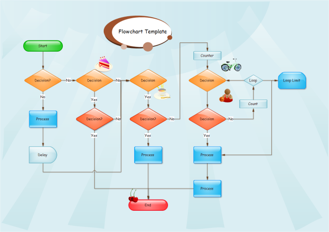 Good Blank Flowchart  Blank Flow Chart Template