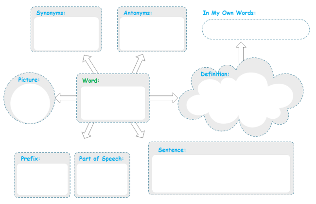 Blank Vocabulary Diagram Wiring Diagram Schematic Name